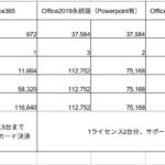 MS-OFFICE2019永続版